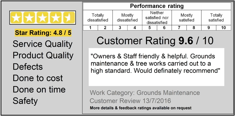 "Country Garden Services Manchester 4.8 Star Review ""Owners & Staff friendly and helpful, grounds maintenance works carried out to a high standard. Would definately recommend"""